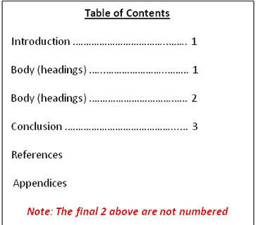 Table of contents of a thesis paper